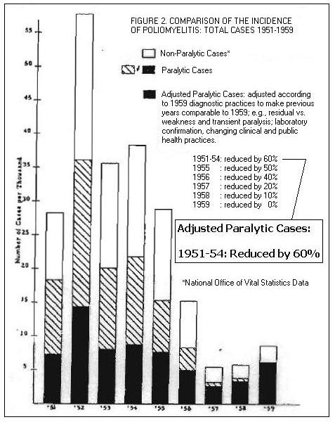 Ratner Chart